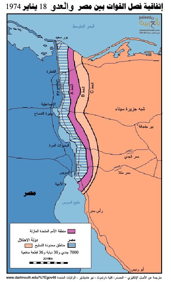 الجبهة المصرية بعد انتهاء حرب 1973