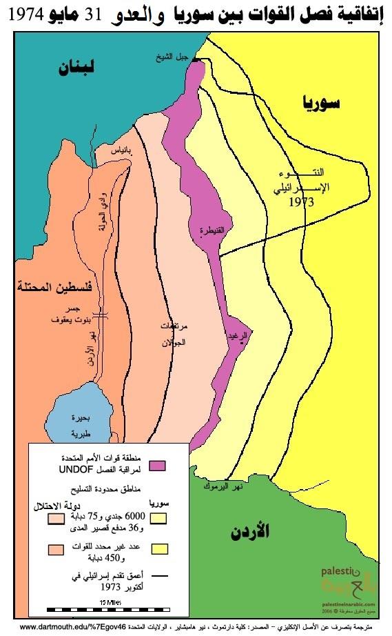 الجبهة السورية بعد انتهاء حرب 1973
