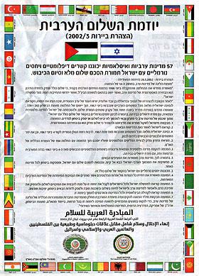 إعلان وضعته منظمة التحرير الفلسطينية في الصحف العالمية عن مبادرة السلام العربية