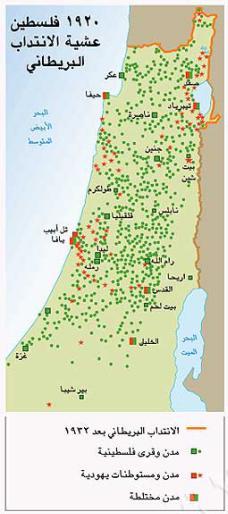 فلسطين عشية الانتداب البريطاني 1920