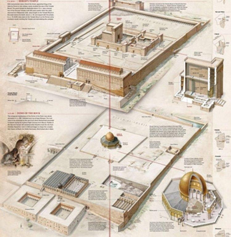 شكل بيت المقدس حسب التوراة المتداولة بين اليهود