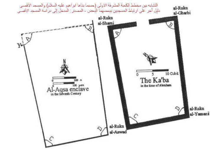 من بنى المسجد الأقصى؟ ومتى بني؟