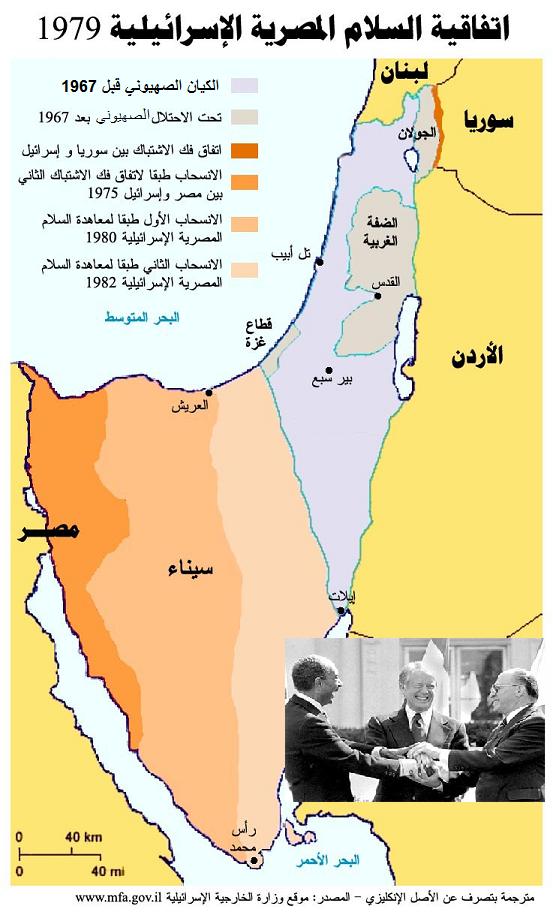 معاهدة كامب ديفيد 1978 مقدمة لاتفاقية السلام المصرية الإسرائيلية 1979