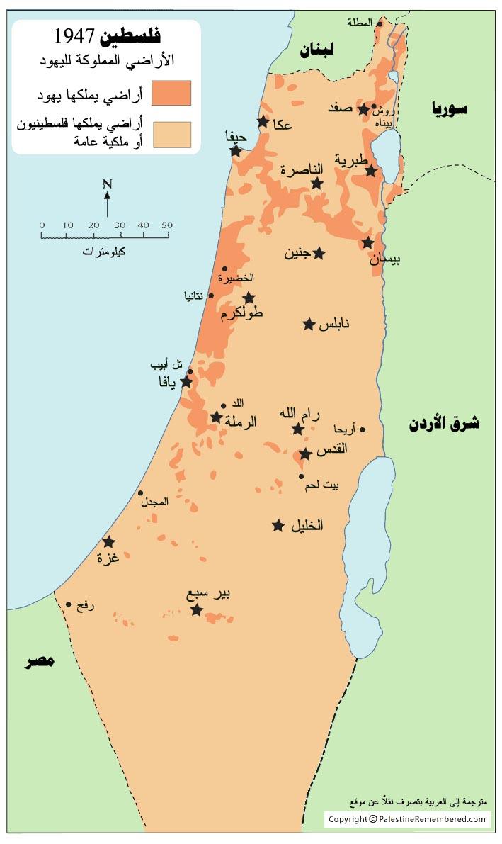 الأراضي المملوكة لليهود قبل حرب النكبة
