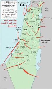 مسار اللاجئين الفلسطينيين بعد نكبة 1948