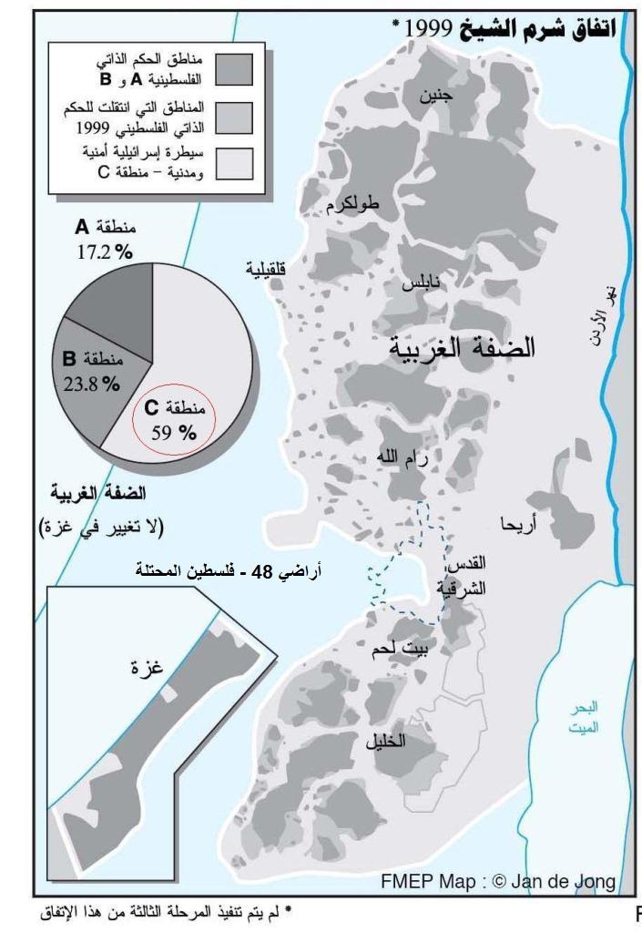 الضفة الغربية 1999
