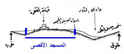 المسجد الأقصى على تلة