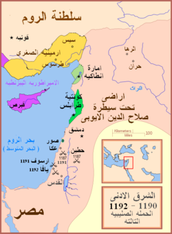 تاريخ فلسطين | الحروب الصليبية: إعادة الاحتلال وسقوط المدن الفلسطينية بأيدي الصليبيين