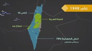 تقسمت فلسطين عام 1948 إلى أراضي 48 والضفة الغربية وقطاع غزة