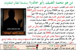 محمد الضيف