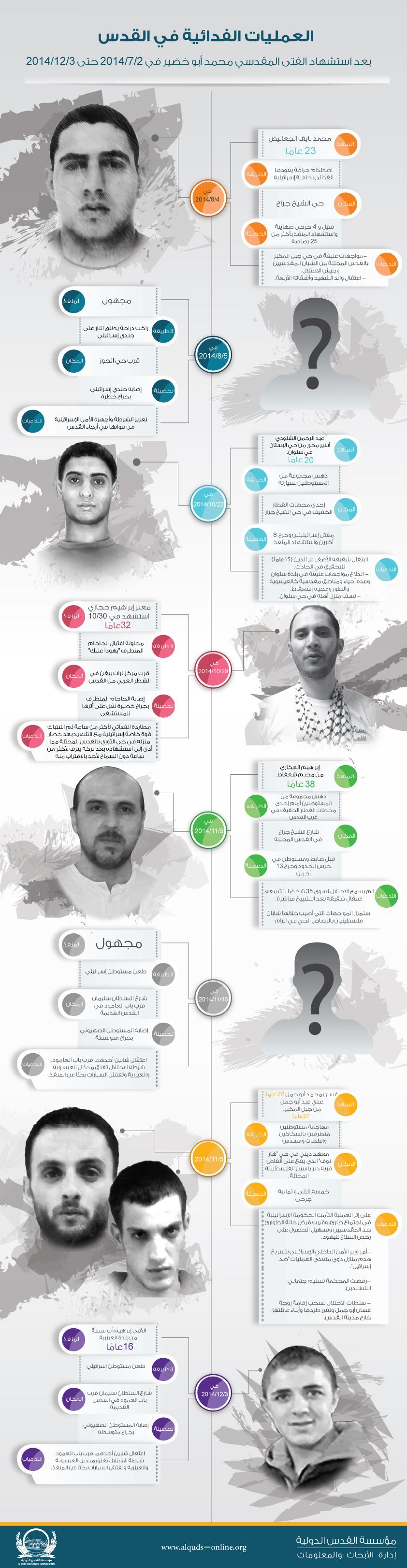 من هم أبطال القدس 2014 ؟